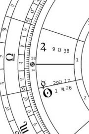 astrology, traditional astrology, medieval astrology, prediction, distributions, bounds